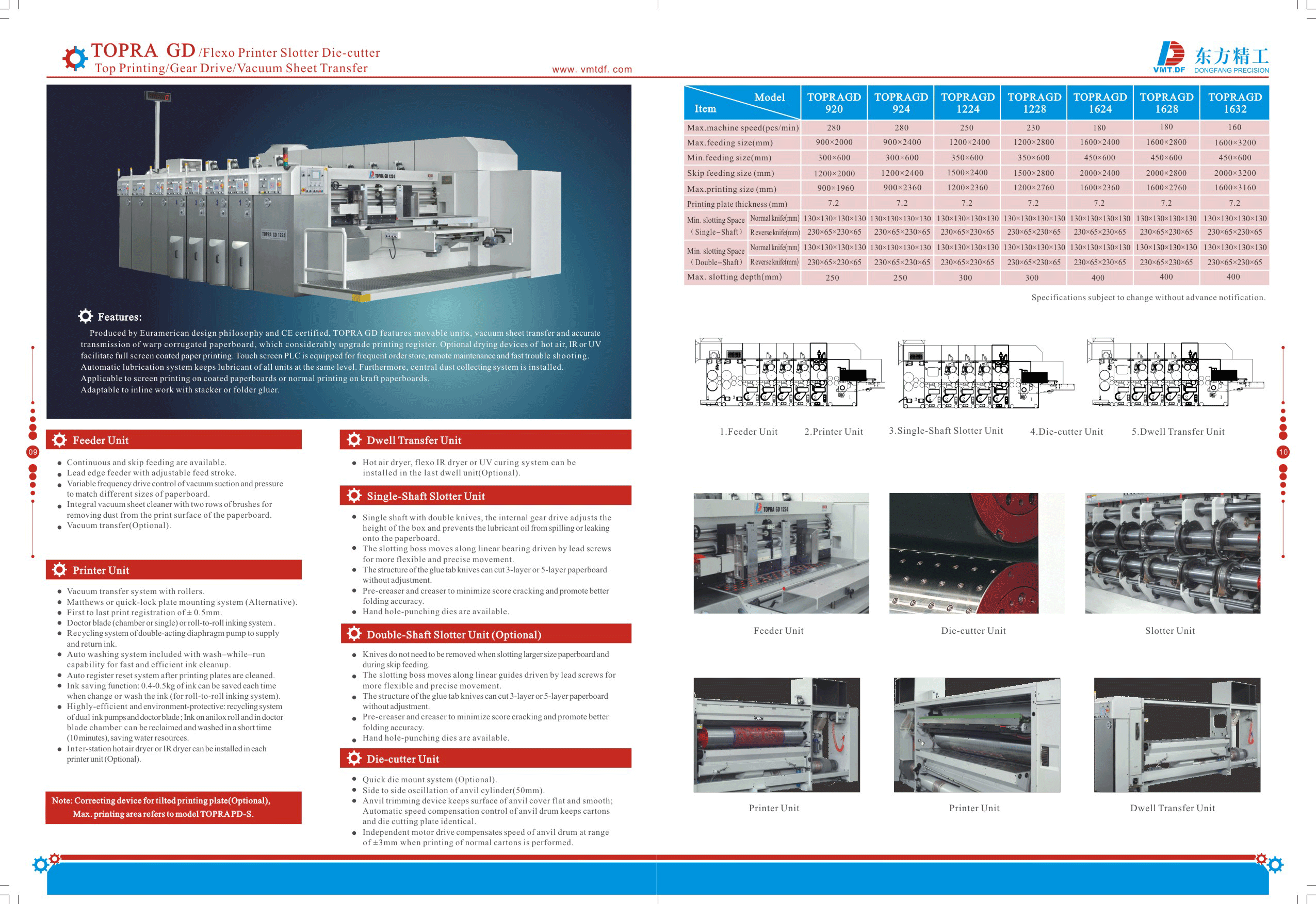 Learn more about the Topra GD Flexo Printer Slotter Die Cutter in the Dong Fang brochure.