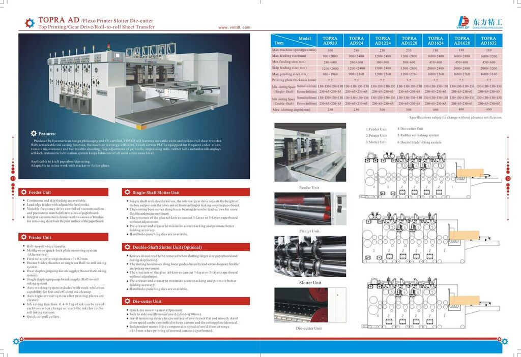 Learn more about the Topra AD Flexo Printer Slotter Die Cutter in the Dong Fang brochure.